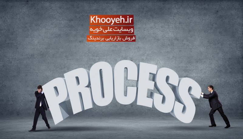 Business & Finance khooyeh ir (1)